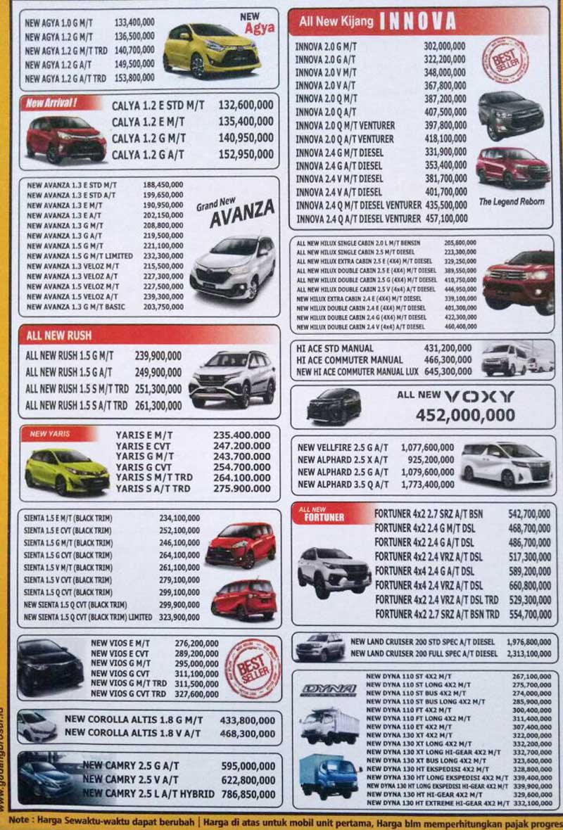 Harga Mobil Toyota By Ody