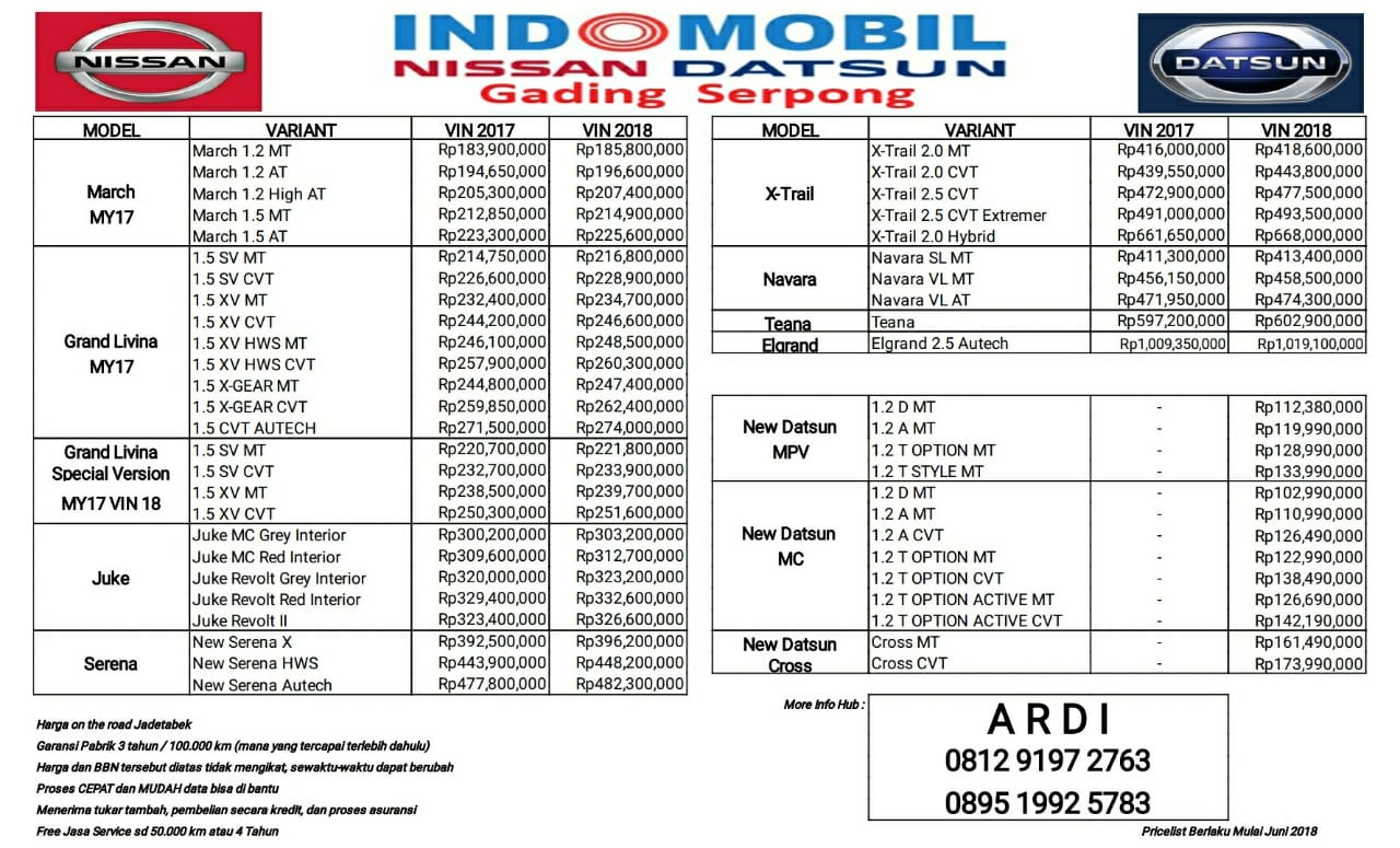 Harga Mobil Nissan By Ardy
